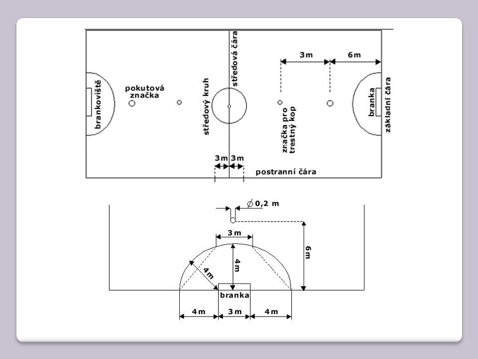 Rozdíl mezi FUTSALEM FIFA A SÁLOVÝM FOTBALEM -FUTSALEM · MÍČ SF se hraje speciálním míčem (velikostí je podobný jako házenkářský míč a téměř neskáče).