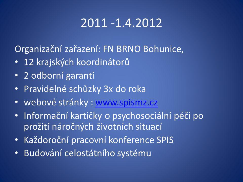 2011 -1.4.2012 Organizační zařazení: FN BRNO Bohunice, 12 krajských koordinátorů 2 odborní garanti Pravidelné schůzky 3x do roka webové stránky : www.