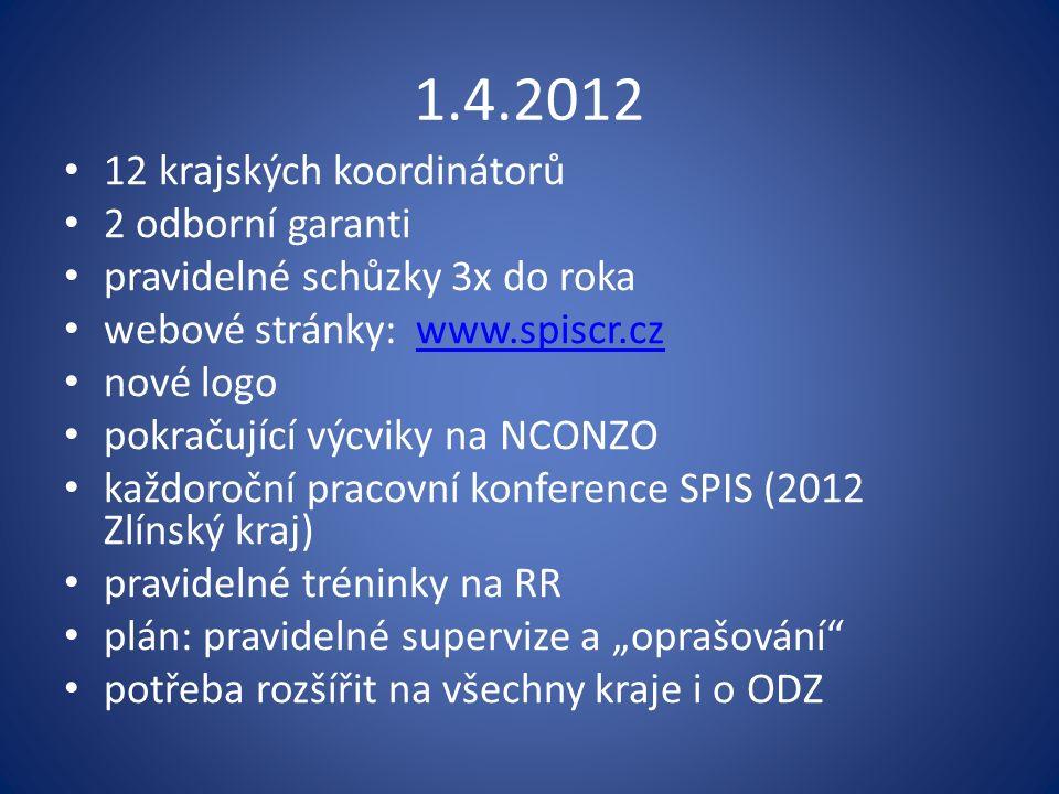 1.4.2012 12 krajských koordinátorů 2 odborní garanti pravidelné schůzky 3x do roka webové stránky: www.spiscr.czwww.spiscr.cz nové logo pokračující vý