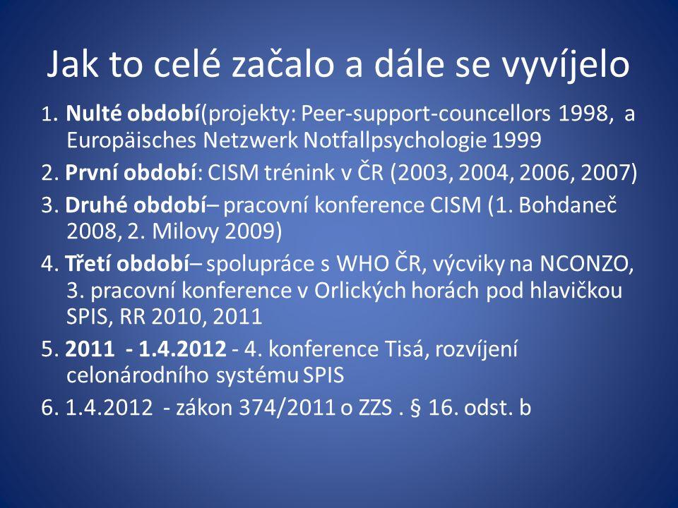 Jak to celé začalo a dále se vyvíjelo 1. Nulté období(projekty: Peer-support-councellors 1998, a Europäisches Netzwerk Notfallpsychologie 1999 2. Prvn