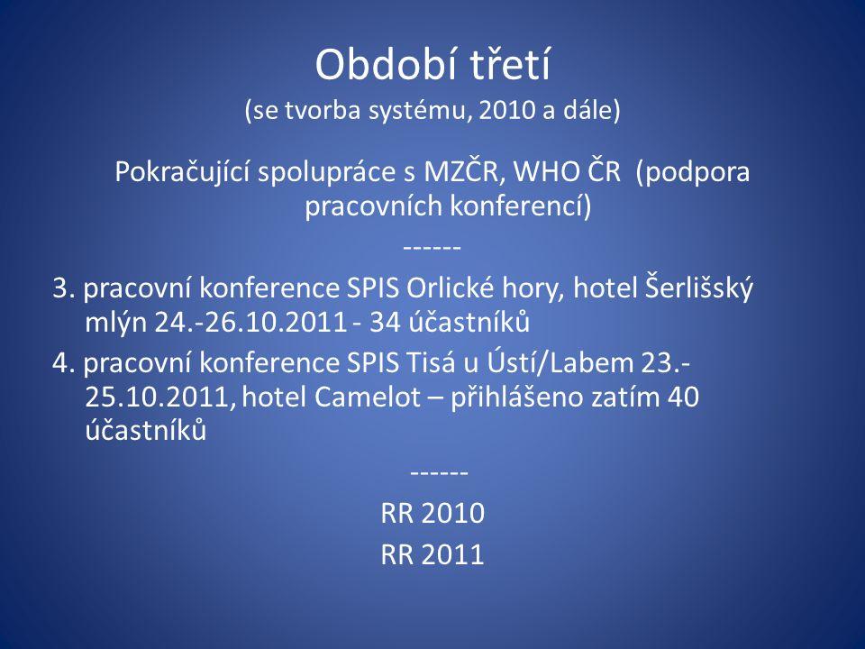 Období třetí (se tvorba systému, 2010 a dále) Pokračující spolupráce s MZČR, WHO ČR (podpora pracovních konferencí) ------ 3. pracovní konference SPIS
