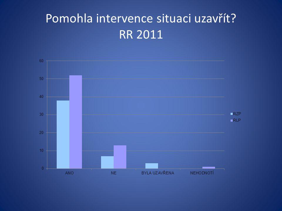 Pomohla intervence situaci uzavřít? RR 2011