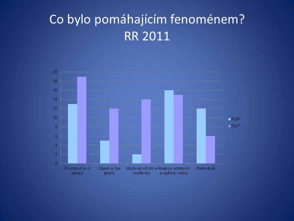 Co bylo pomáhajícím fenoménem? RR 2011