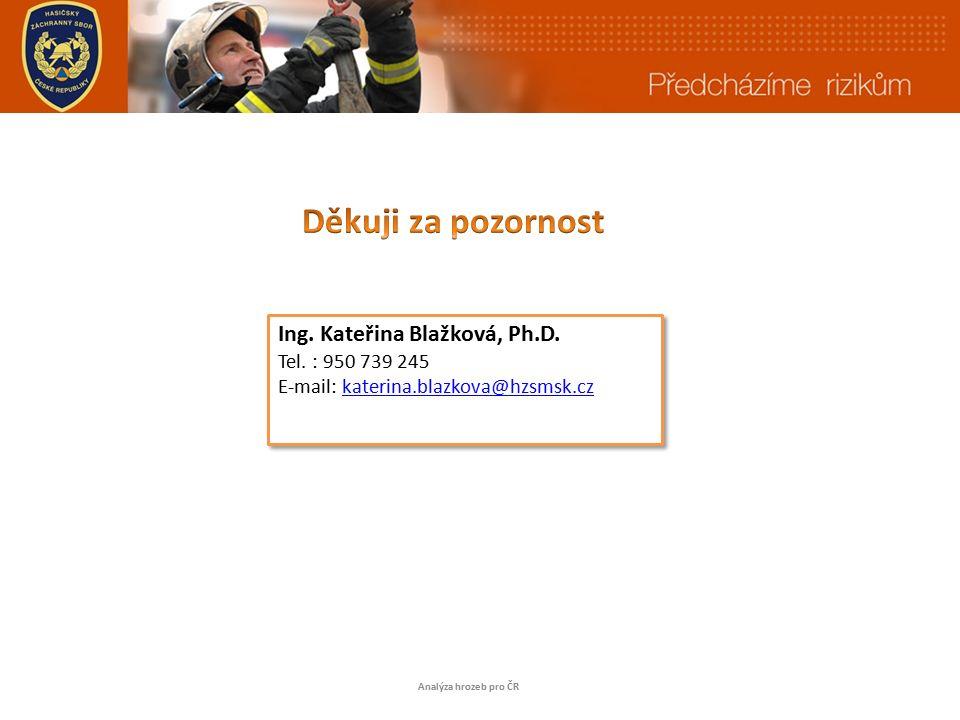 Ing. Kateřina Blažková, Ph.D. Tel.
