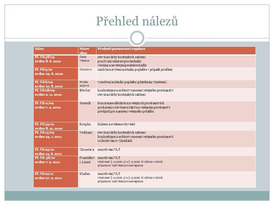 Přehled nálezů Nález Název obce Předmět posuzované regulace Pl.