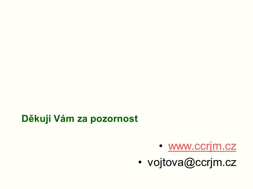 Děkuji Vám za pozornost www.ccrjm.cz vojtova@ccrjm.cz