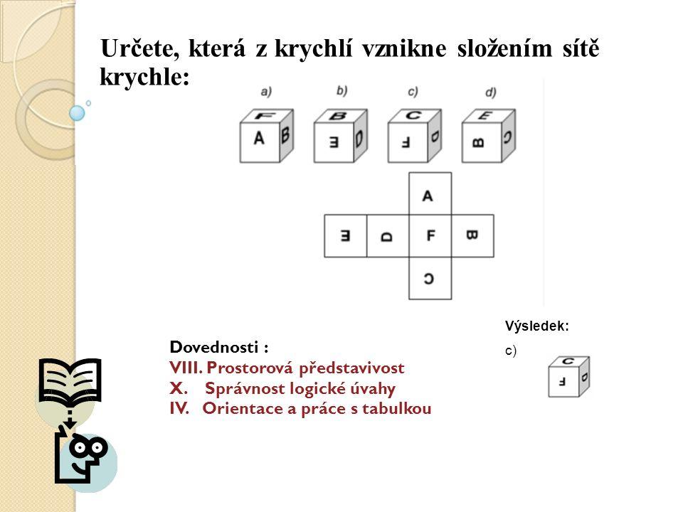 Určete, která z krychlí vznikne složením sítě krychle: Dovednosti : VIII.