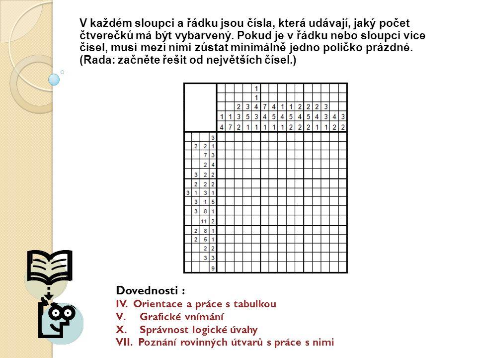V každém sloupci a řádku jsou čísla, která udávají, jaký počet čtverečků má být vybarvený.