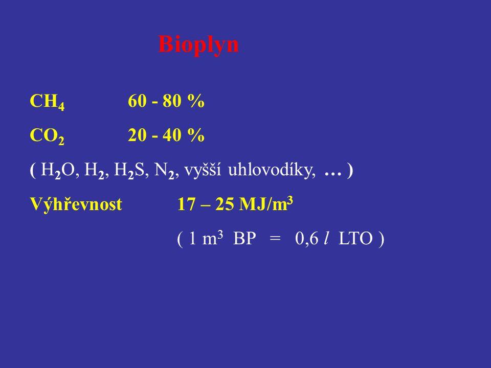 Bioplyn CH 4 60 - 80 % CO 2 20 - 40 % ( H 2 O, H 2, H 2 S, N 2, vyšší uhlovodíky, … ) Výhřevnost17 – 25 MJ/m 3 ( 1 m 3 BP = 0,6 l LTO )