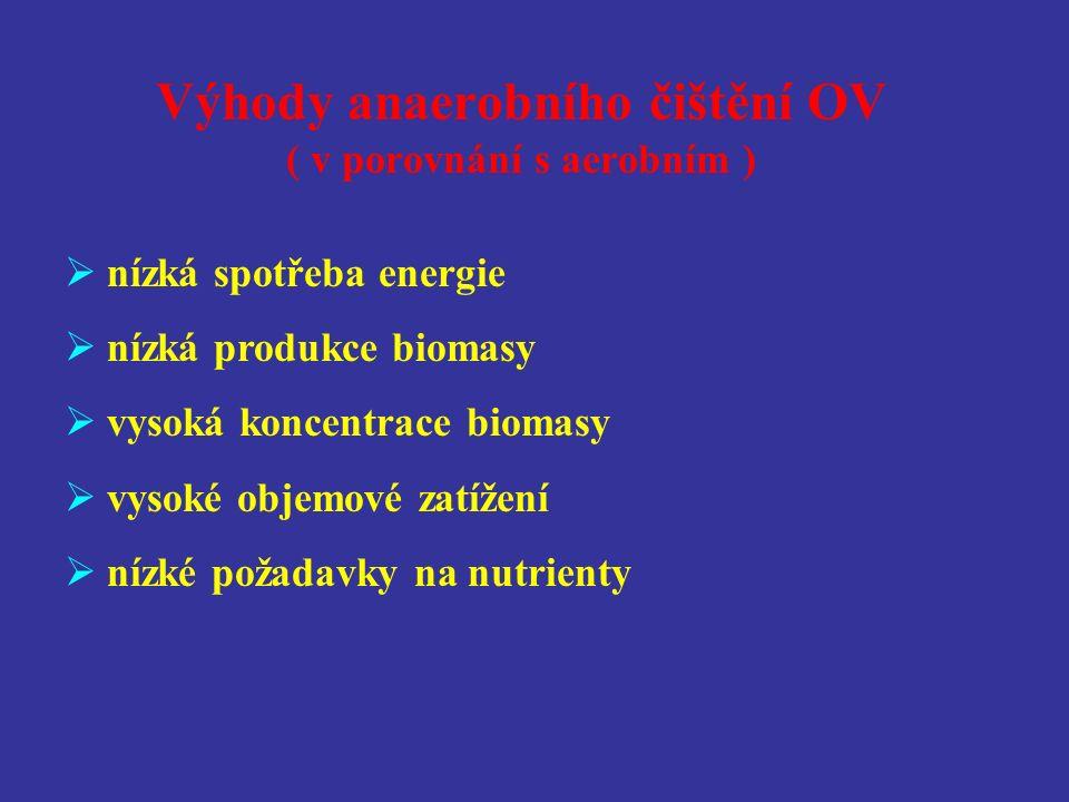 Výhody anaerobního čištění OV ( v porovnání s aerobním )  nízká spotřeba energie  nízká produkce biomasy  vysoká koncentrace biomasy  vysoké objemové zatížení  nízké požadavky na nutrienty