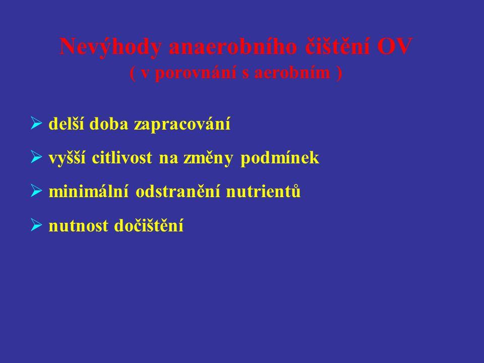 Nevýhody anaerobního čištění OV ( v porovnání s aerobním )  delší doba zapracování  vyšší citlivost na změny podmínek  minimální odstranění nutrientů  nutnost dočištění