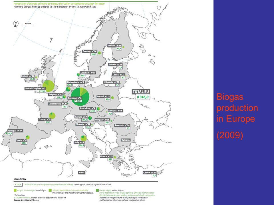 Transformace znečištění do bioplynu aerobní ČOV BM anaerobní rozklad OV ČOV BP anaerobní Odp.