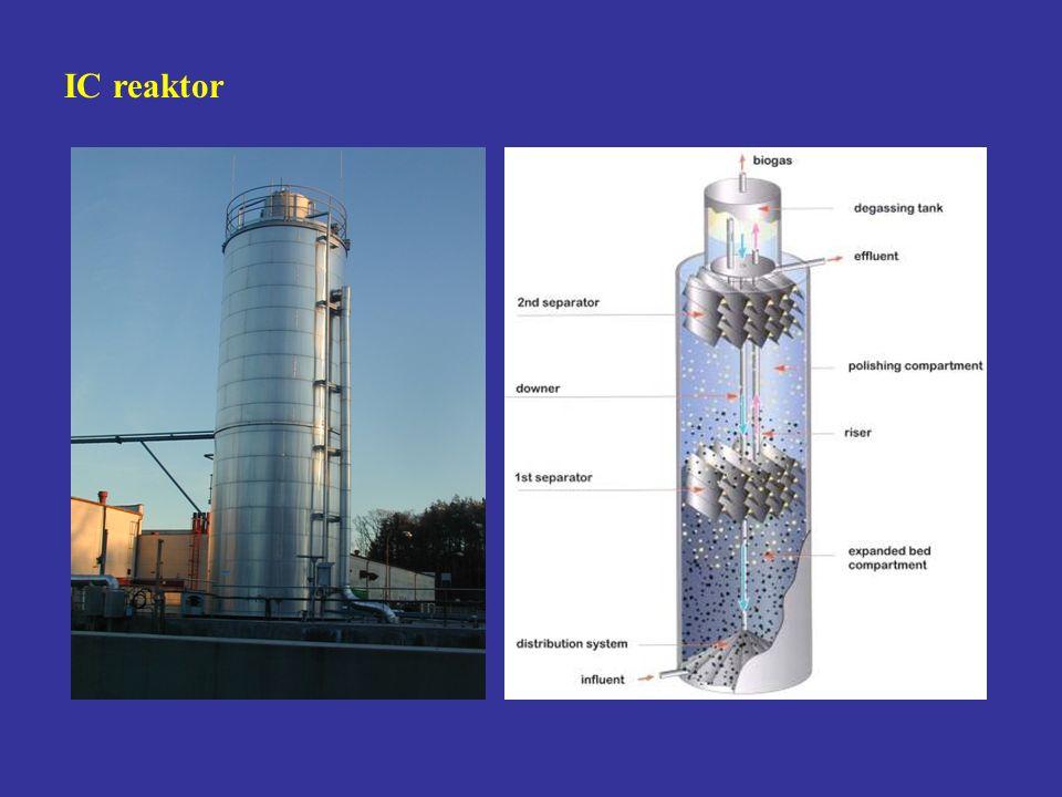 IC reaktor