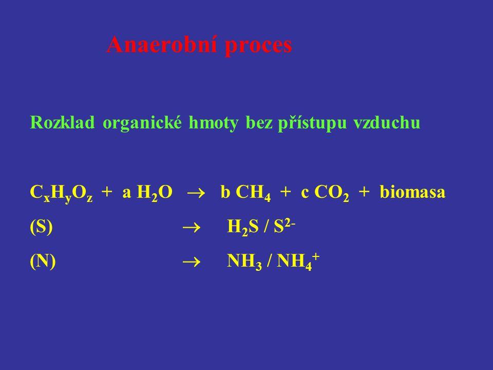 Anaerobní proces Rozklad organické hmoty bez přístupu vzduchu C x H y O z + a H 2 O  b CH 4 + c CO 2 + biomasa (S)  H 2 S / S 2- (N)  NH 3 / NH 4 +
