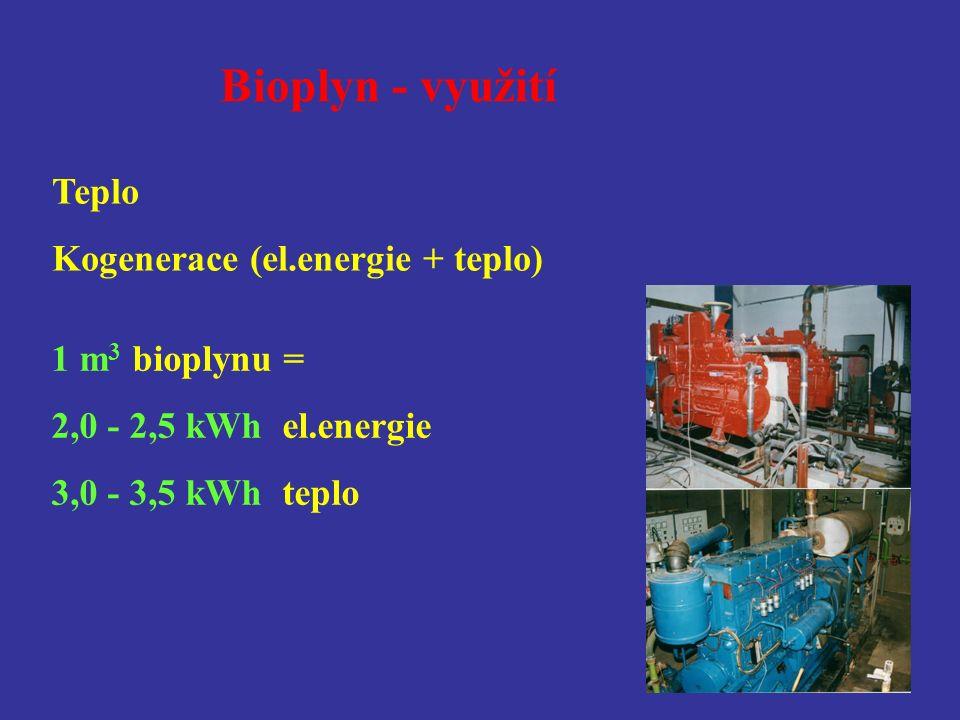 Bioplyn - využití Teplo Kogenerace (el.energie + teplo) 1 m 3 bioplynu = 2,0 - 2,5 kWh el.energie 3,0 - 3,5 kWh teplo