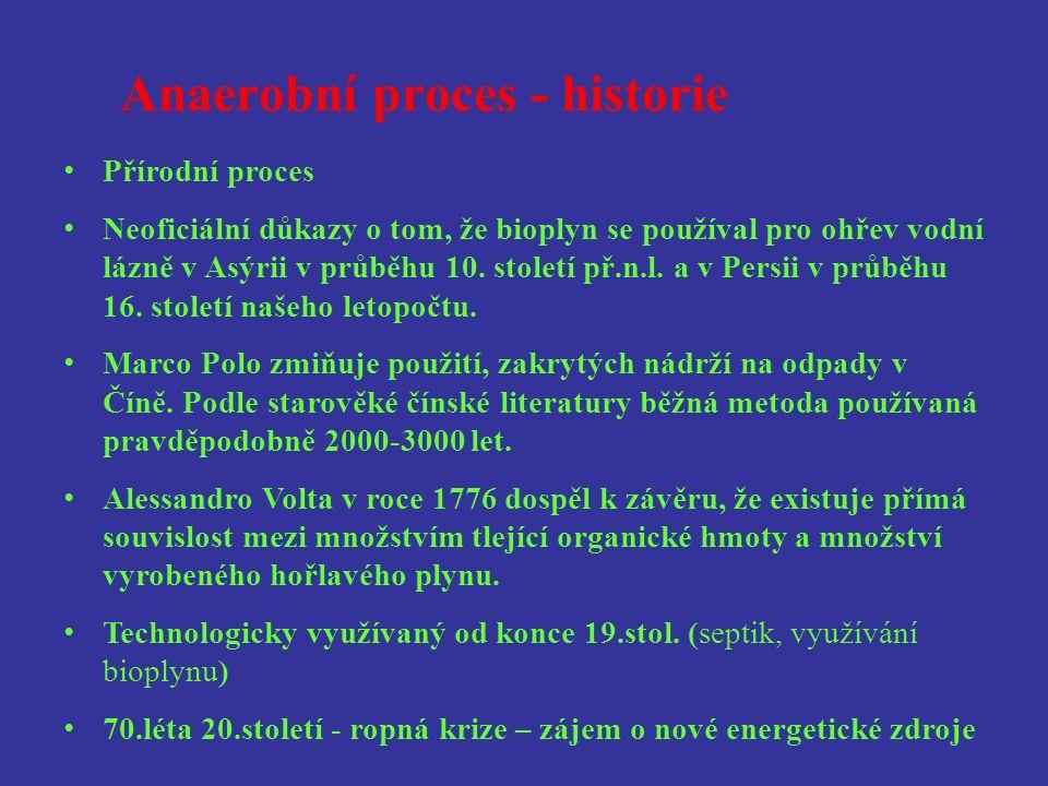 Anaerobní proces - historie Přírodní proces Neoficiální důkazy o tom, že bioplyn se používal pro ohřev vodní lázně v Asýrii v průběhu 10.