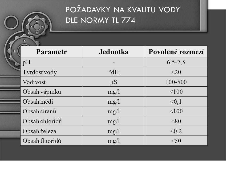 ParametrJednotkaPovolené rozmezí pH-6,5-7,5 Tvrdost vody°dH<20 VodivostμSμS100-500 Obsah vápníkumg/l<100 Obsah mědimg/l<0,1 Obsah síranůmg/l<100 Obsah chloridůmg/l<80 Obsah železamg/l<0,2 Obsah fluoridůmg/l<50 POŽADAVKY NA KVALITU VODY DLE NORMY TL 774