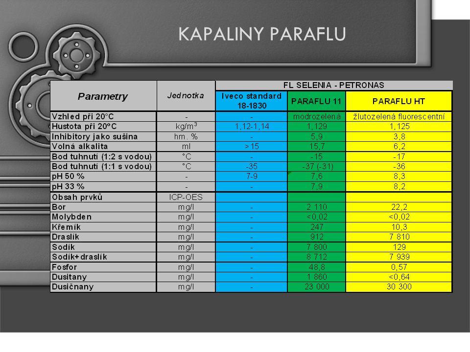 KAPALINY PARAFLU