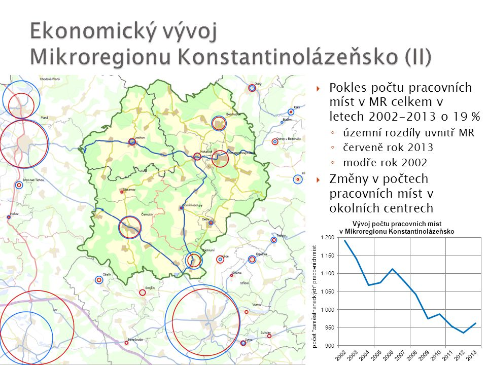  Periferní území v rámci PK  Bez větších center  Nízká hustota osídlené  Rozdrobená sídelní struktura  Dostupnost Stříbra a Plané dělí území na severní a jižní část  Význam komunikací II.