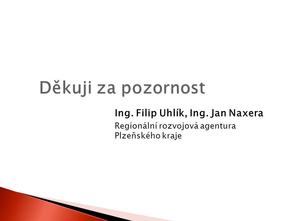 Ing. Filip Uhlík, Ing. Jan Naxera Regionální rozvojová agentura Plzeňského kraje