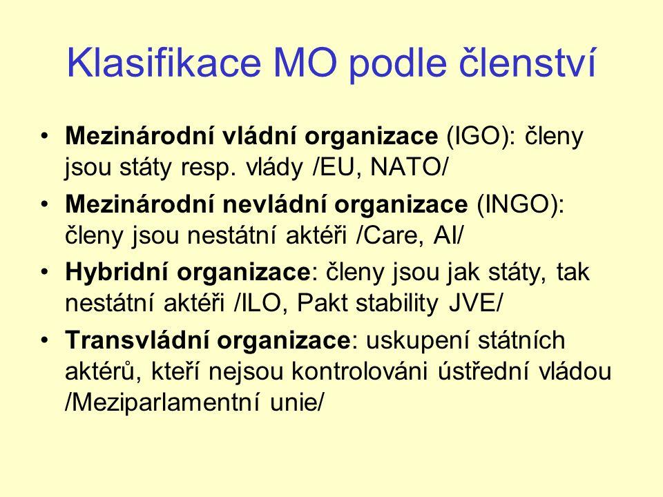 Klasifikace MO podle členství Mezinárodní vládní organizace (IGO): členy jsou státy resp.