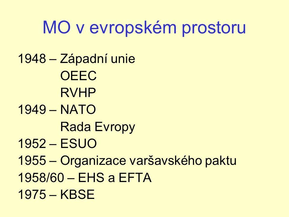 MO v evropském prostoru 1948 – Západní unie OEEC RVHP 1949 – NATO Rada Evropy 1952 – ESUO 1955 – Organizace varšavského paktu 1958/60 – EHS a EFTA 1975 – KBSE