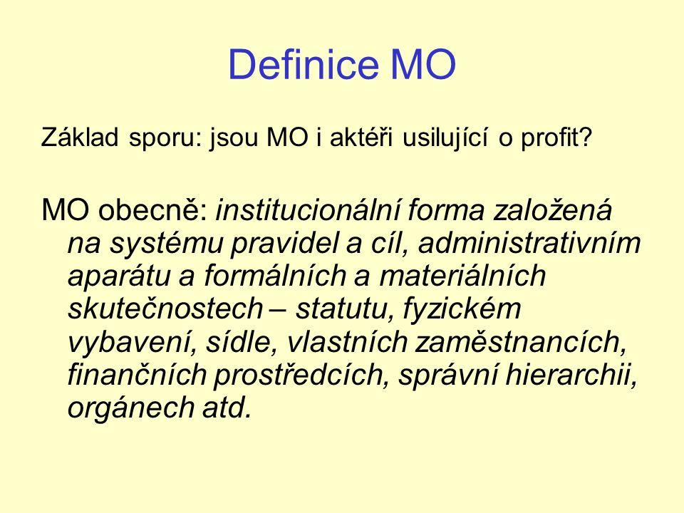 Definice MO Základ sporu: jsou MO i aktéři usilující o profit.