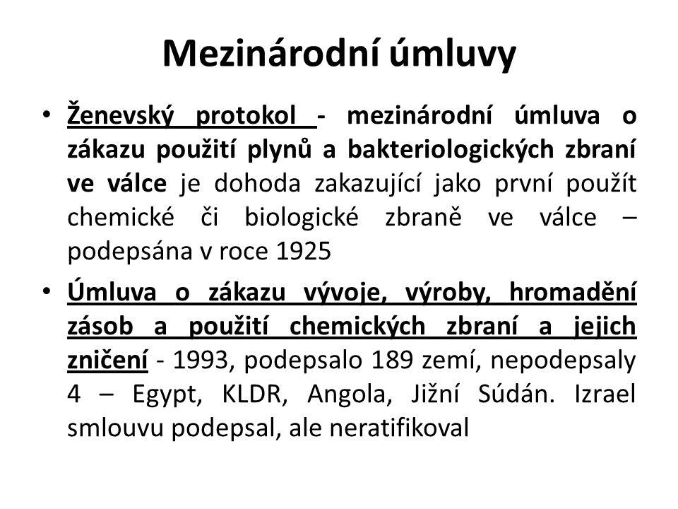 Mezinárodní úmluvy Ženevský protokol - mezinárodní úmluva o zákazu použití plynů a bakteriologických zbraní ve válce je dohoda zakazující jako první použít chemické či biologické zbraně ve válce – podepsána v roce 1925 Úmluva o zákazu vývoje, výroby, hromadění zásob a použití chemických zbraní a jejich zničení - 1993, podepsalo 189 zemí, nepodepsaly 4 – Egypt, KLDR, Angola, Jižní Súdán.