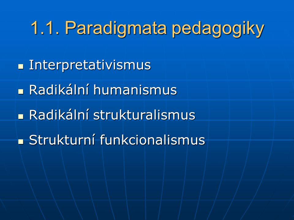 1.1. Paradigmata pedagogiky Interpretativismus Interpretativismus Radikální humanismus Radikální humanismus Radikální strukturalismus Radikální strukt
