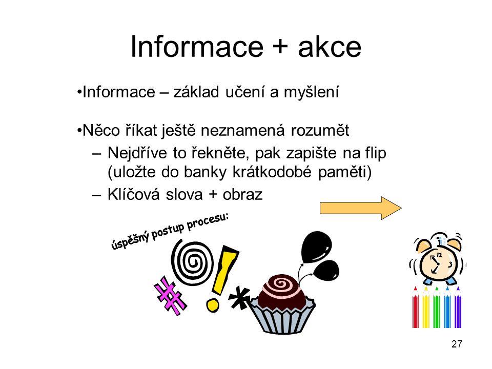 27 Informace + akce Informace – základ učení a myšlení Něco říkat ještě neznamená rozumět –Nejdříve to řekněte, pak zapište na flip (uložte do banky krátkodobé paměti) –Klíčová slova + obraz