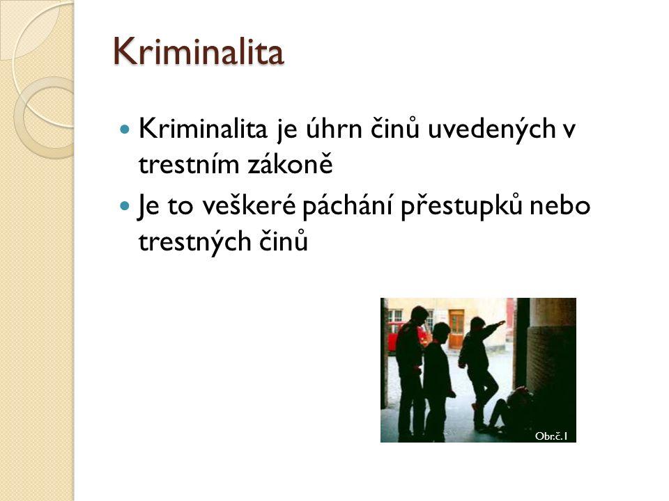 Kriminalita Kriminalita je úhrn činů uvedených v trestním zákoně Je to veškeré páchání přestupků nebo trestných činů Obr.č.1