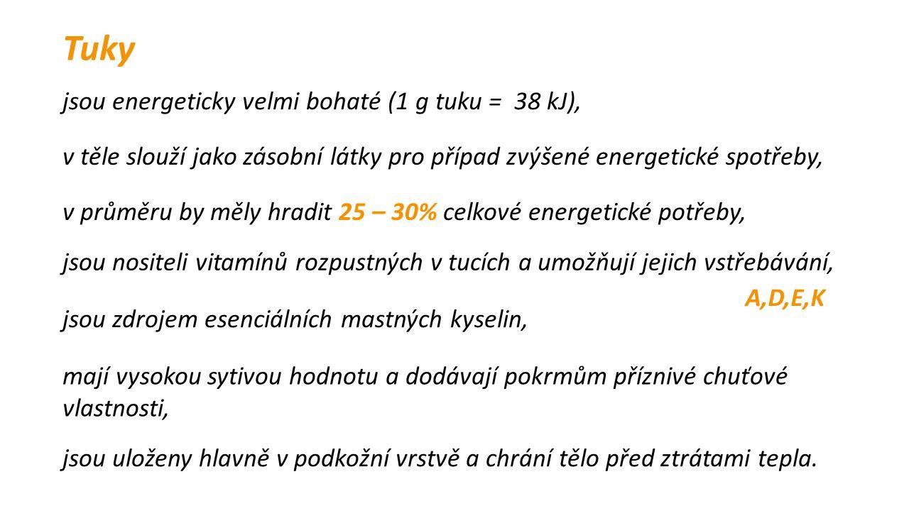 Podle původu se rozlišují tuky  rostlinné  živočišné sádlo (vepřové, kachní, husí) lůj (hovězí, telecí, skopový) máslo rybí tuk rostlinné oleje (olivový, slunečnicový, řepkový, lněný, sojový, z ořechů…) přirozeném stavu tuhé přirozeném stavu kapalné čím tužší, tím hůře stravitelné