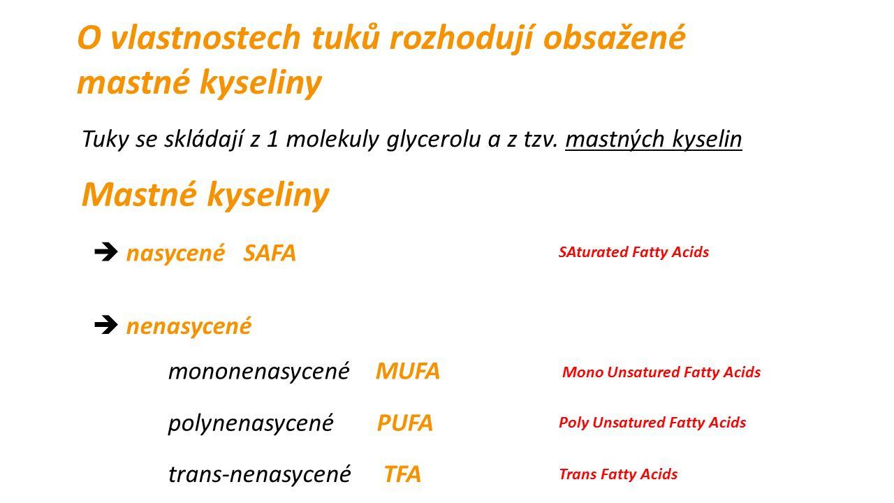 Tuky se skládají z 1 molekuly glycerolu a z tzv.