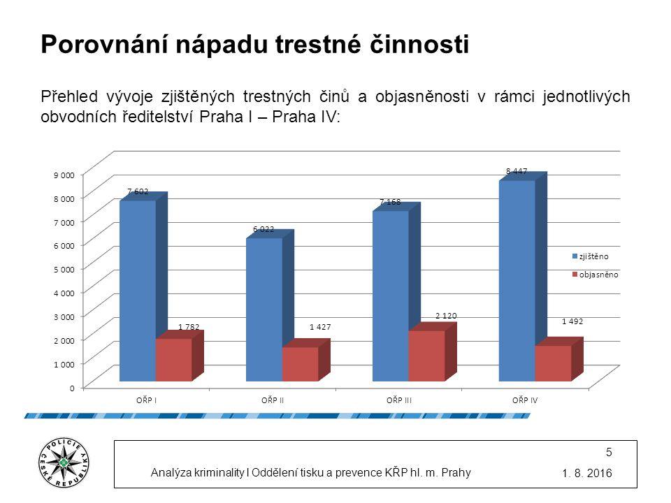 1. 8. 2016 Analýza kriminality l Oddělení tisku a prevence KŘP hl.