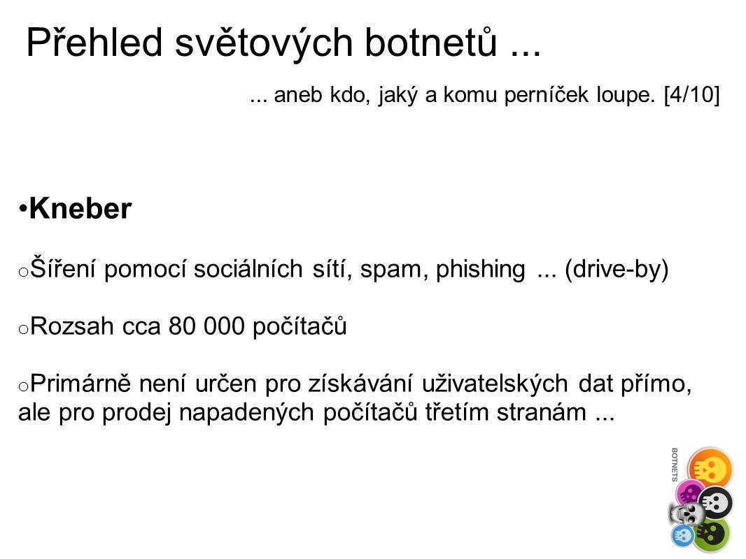 Přehled světových botnetů......aneb kdo, jaký a komu perníček loupe.