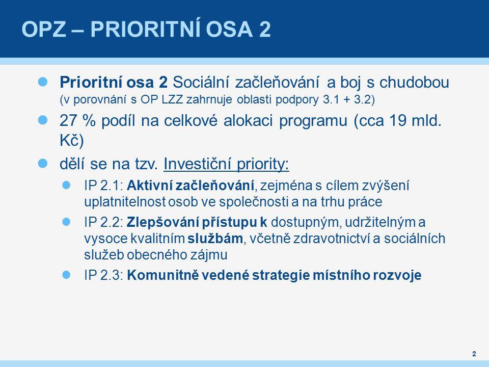 OPZ – PRIORITNÍ OSA 2 Prioritní osa 2 Sociální začleňování a boj s chudobou (v porovnání s OP LZZ zahrnuje oblasti podpory 3.1 + 3.2) 27 % podíl na celkové alokaci programu (cca 19 mld.