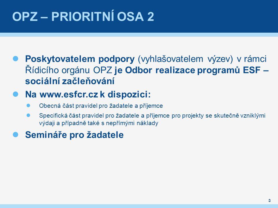 OPZ – PRIORITNÍ OSA 2 Poskytovatelem podpory (vyhlašovatelem výzev) v rámci Řídicího orgánu OPZ je Odbor realizace programů ESF – sociální začleňování Na www.esfcr.cz k dispozici: Obecná část pravidel pro žadatele a příjemce Specifická část pravidel pro žadatele a příjemce pro projekty se skutečně vzniklými výdaji a případně také s nepřímými náklady Semináře pro žadatele 3