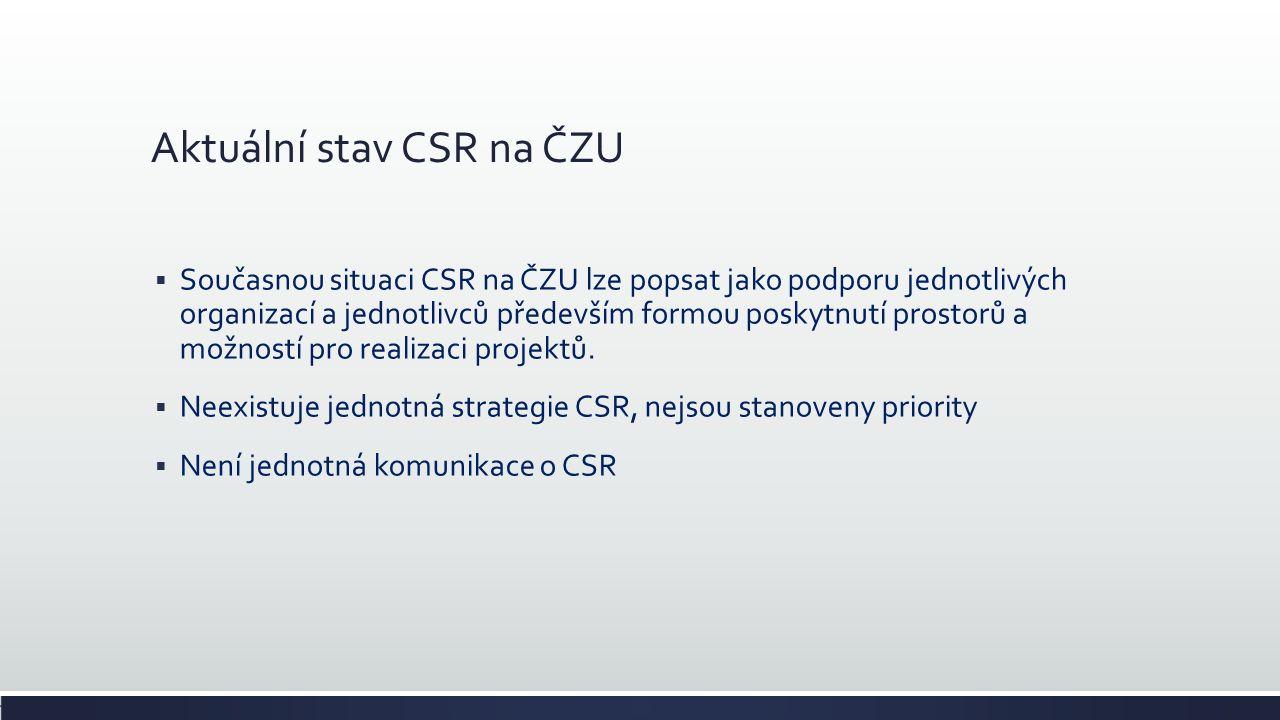 Aktuální stav CSR na ČZU  Současnou situaci CSR na ČZU lze popsat jako podporu jednotlivých organizací a jednotlivců především formou poskytnutí prostorů a možností pro realizaci projektů.