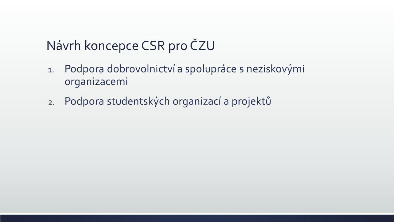 Podpora dobrovolnictví a spolupráce s neziskovými organizacemi (NO)  Záměr  Zapojit aktivně ČZU a studenty do řešení společenských problémů skrze projekty NO  Podpořit dobrovolnictví mezi studenty a zaměstnanci univerzity  Jak na to.