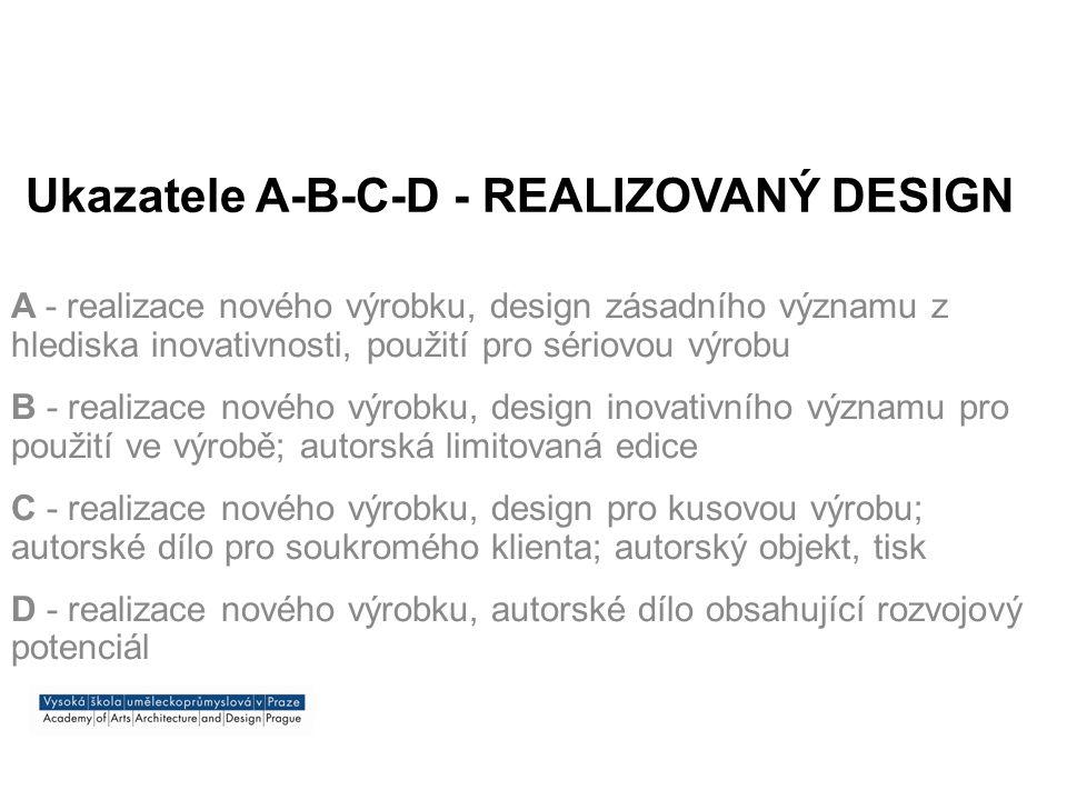 Ukazatele A-B-C-D - REALIZOVANÝ DESIGN A - realizace nového výrobku, design zásadního významu z hlediska inovativnosti, použití pro sériovou výrobu B