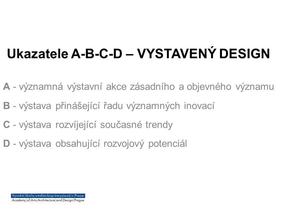 Ukazatele A-B-C-D – DESIGN V SOUTĚŽÍCH A - hlavní cena v prestižní soutěži, oborové přehlídce B - ocenění ve významné soutěži, oborové přehlídce C - nominace na umístění v soutěži, oborové přehlídce D - design uplatněný účast v soutěži, oborové přehlídce