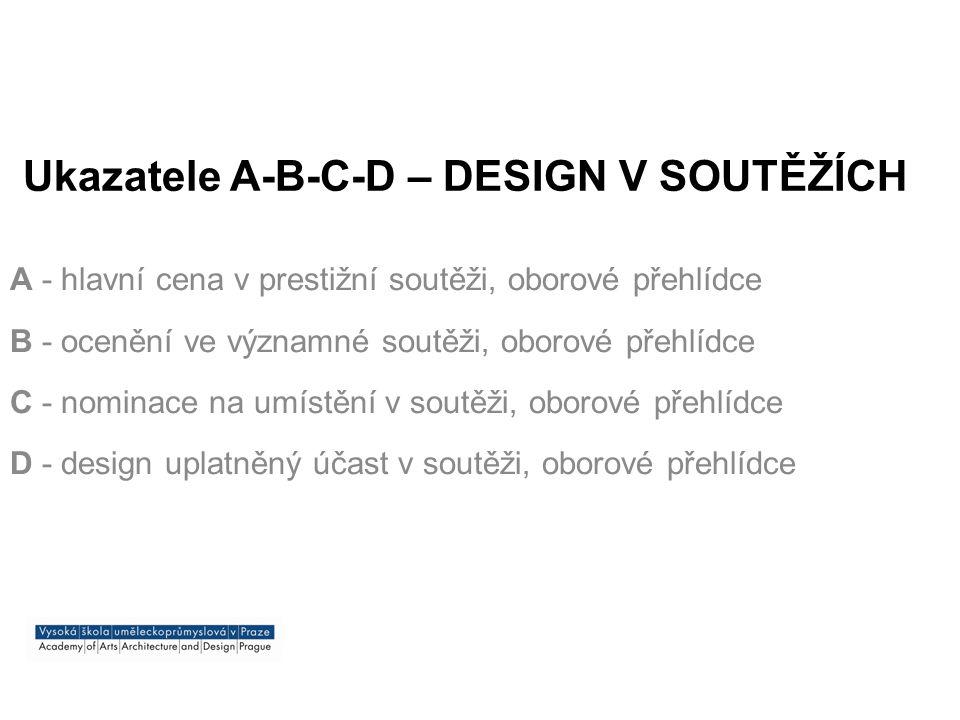 Ukazatele A-B-C-D – DESIGN V SOUTĚŽÍCH A - hlavní cena v prestižní soutěži, oborové přehlídce B - ocenění ve významné soutěži, oborové přehlídce C - n