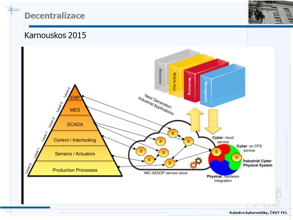 Katedra kybernetiky, ČVUT FEL Výzva týkající se organizace výzkumu Čeká nás proces sdružování, integrace, propojování týmů – nutno dát důvěru (a prostředky) organizacím a jejich vůdčím osobnostem, které se osvědčily Nutno vybudovat systém center/ústavů aplikovaného výzkumu na národní úrovni, se zodpovědností za technologickou podporu naplňování cílů Průmyslu 4.0 – páteř celé implementace Rekonstrukce prostoru aplikovaného výzkumu směrem od jednotlivých, nahodile vybraných projektů směrem k cílenému a řízenému budování dlouhodoběji fungující infrastruktury aplikovaného výzkumu s dostatečným prostorem pro flexibilní menší doplňkové projekty je v případě Průmyslu 4.0 nezbytností Důležitý i aplikovaný výzkum ve společenskovědních disciplinách Veřejná podpora aplikovaného výzkumu musí být koncentrována a koordinována na národní úrovni.