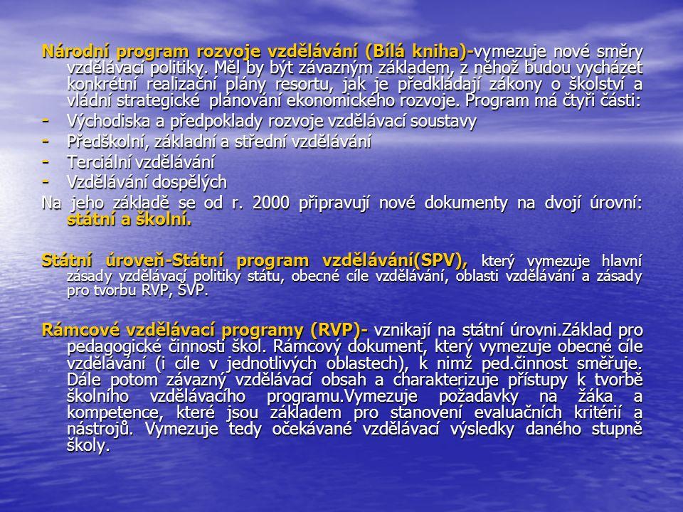 Národní program rozvoje vzdělávání (Bílá kniha)-vymezuje nové směry vzdělávací politiky. Měl by být závazným základem, z něhož budou vycházet konkrétn