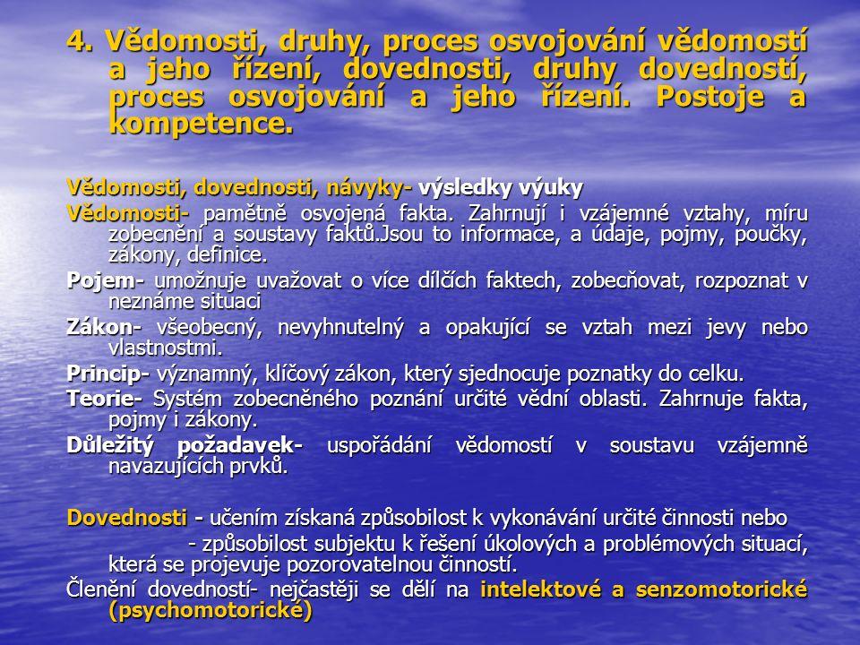 4. Vědomosti, druhy, proces osvojování vědomostí a jeho řízení, dovednosti, druhy dovedností, proces osvojování a jeho řízení. Postoje a kompetence. V