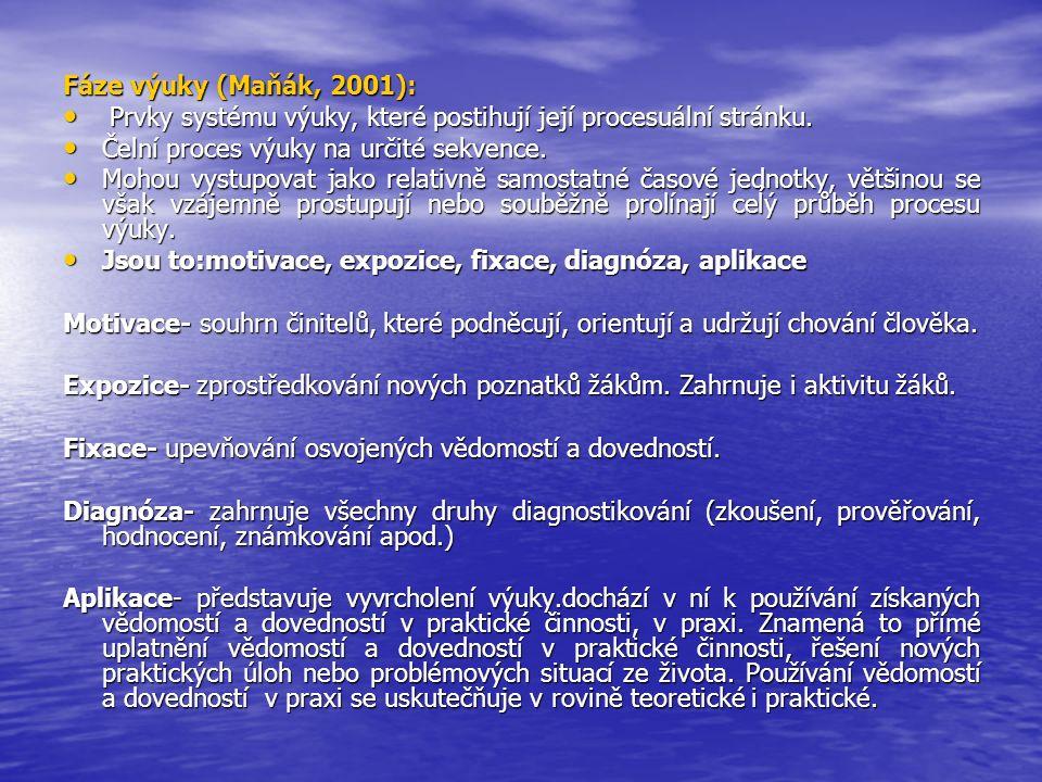 Fáze výuky (Maňák, 2001): Prvky systému výuky, které postihují její procesuální stránku. Prvky systému výuky, které postihují její procesuální stránku