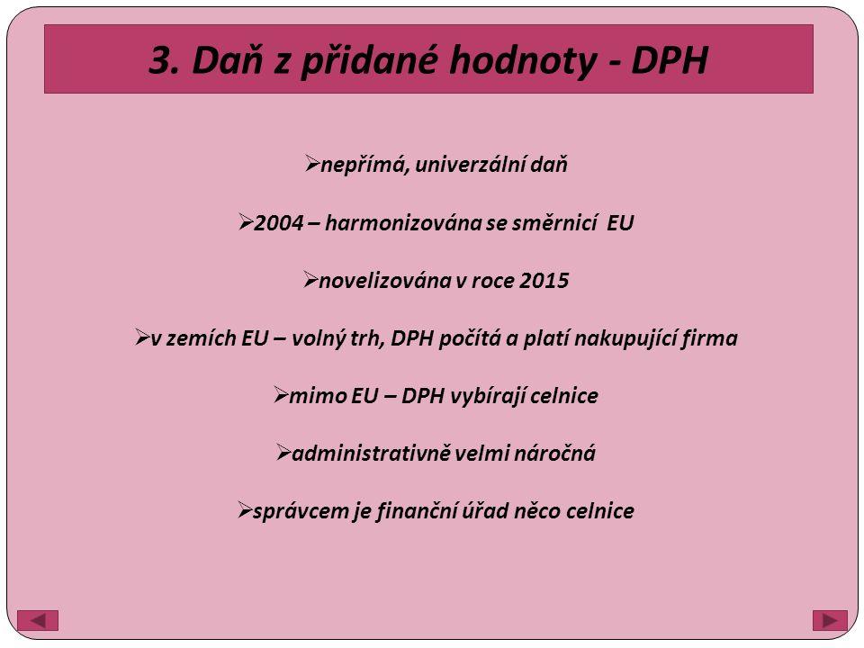 3. Daň z přidané hodnoty - DPH  nepřímá, univerzální daň  2004 – harmonizována se směrnicí EU  novelizována v roce 2015  v zemích EU – volný trh,