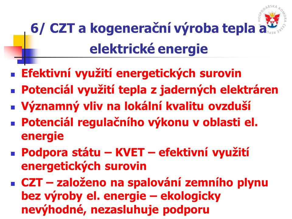 6/ CZT a kogenerační výroba tepla a elektrické energie Efektivní využití energetických surovin Potenciál využití tepla z jaderných elektráren Významný vliv na lokální kvalitu ovzduší Potenciál regulačního výkonu v oblasti el.