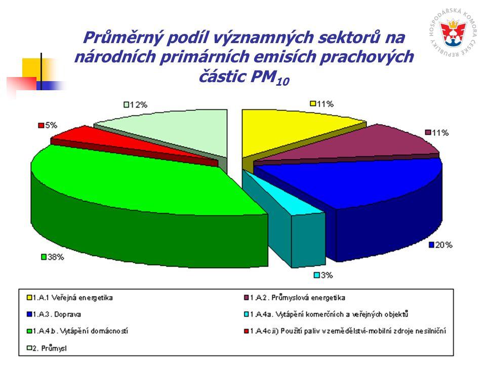 Roční průměrné koncentrace benzo(a)pyrenu v roce 2006