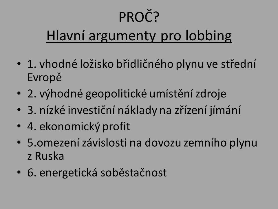 PROČ? Hlavní argumenty pro lobbing 1. vhodné ložisko břidličného plynu ve střední Evropě 2. výhodné geopolitické umístění zdroje 3. nízké investiční n